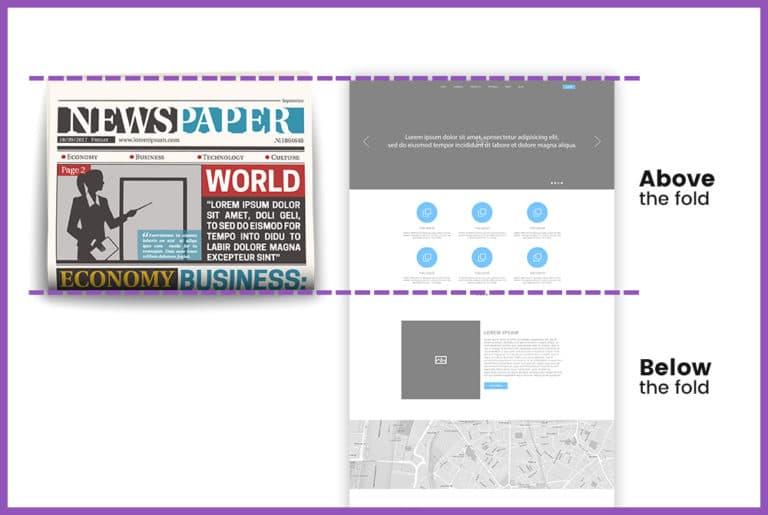 Above the fold y Below the fold | Diccionario Marketing Digital
